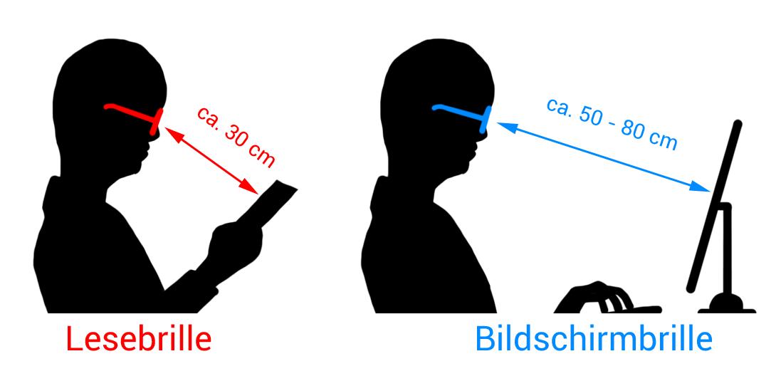 null tarif brille