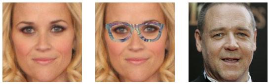 Impersonation (Gesichtsnachahmung): Links: Reese Witherspoon; Rechts: Russel Crowe. Mitte: Withersppon mit Brille - die Gesichtserkennungssoftware erkennt in dem Bild Russel Crowe (Fotos von Eva Rinaldi, CC-BY-SA)