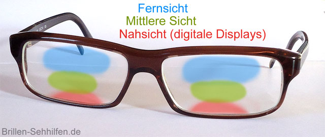 Digital-Brillengläser