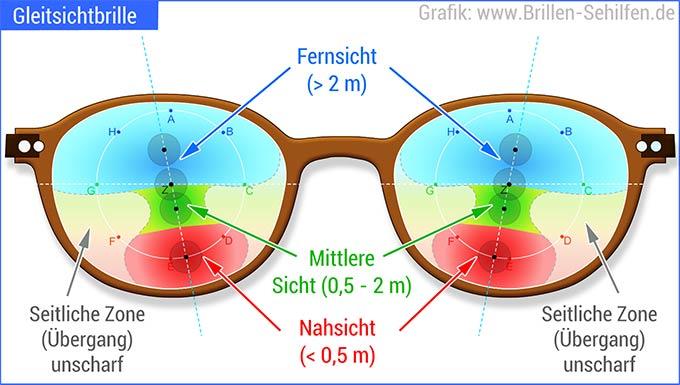 pro optik brillen