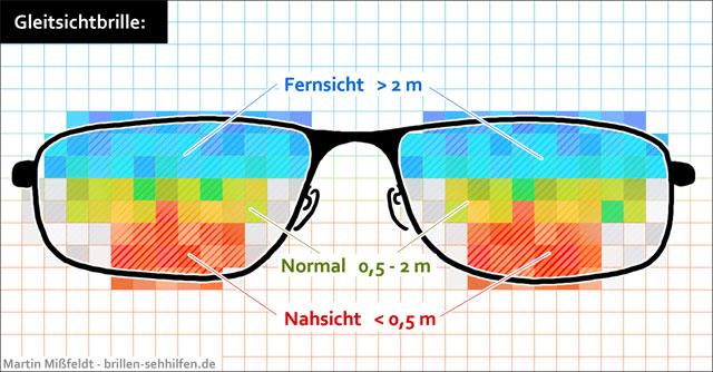 angebote fielmann gleitsichtbrillen