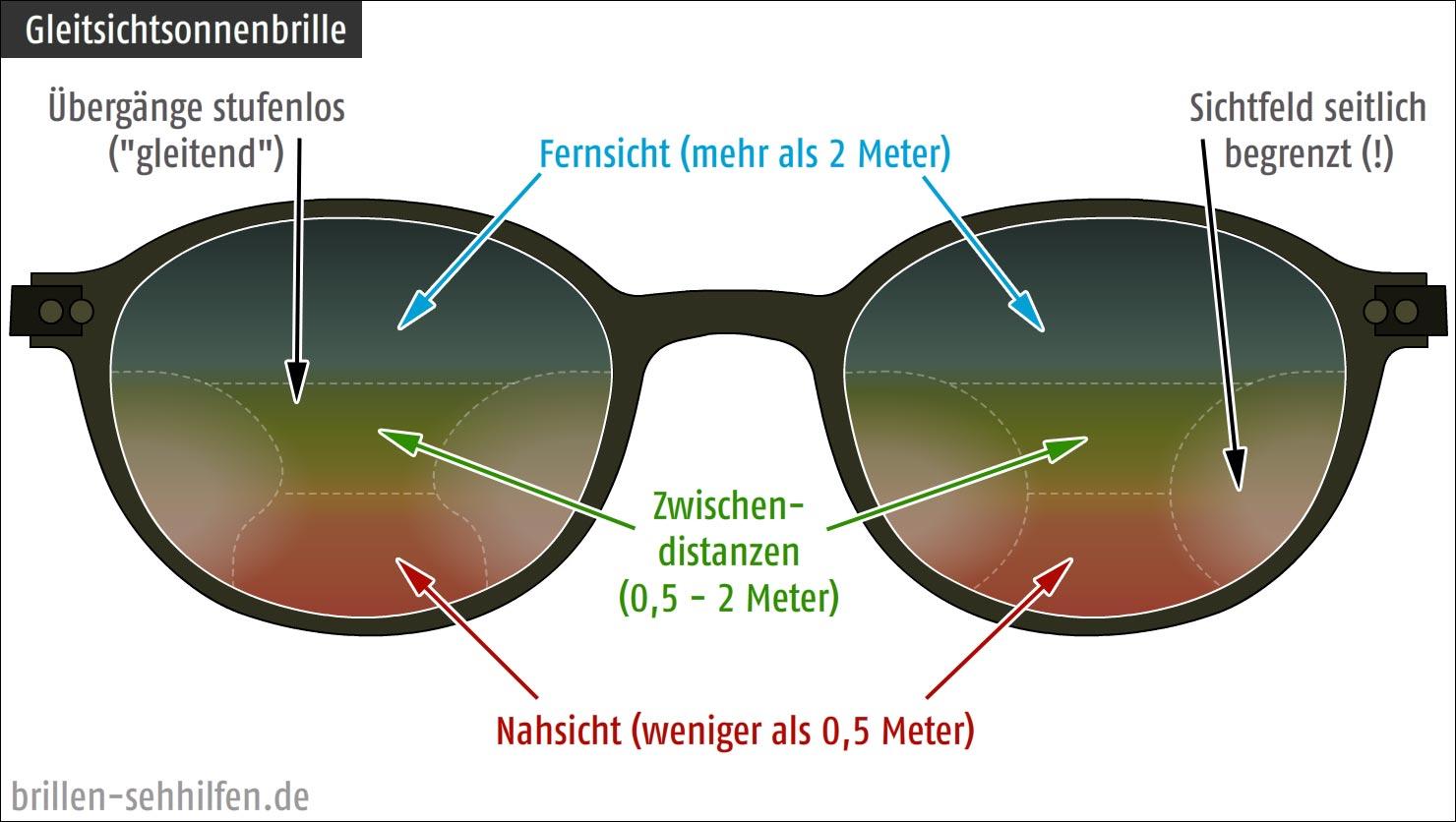 ray ban gleitsicht sonnenbrille herren