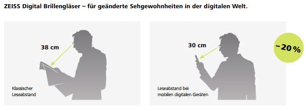 Geänderte Sehgewohnheiten: Abstand zu digitalen Displays