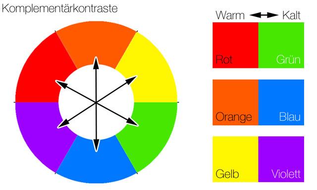 orange farbe anregende hitze. Black Bedroom Furniture Sets. Home Design Ideas