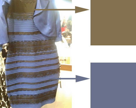 Kleid schwarz blau oder