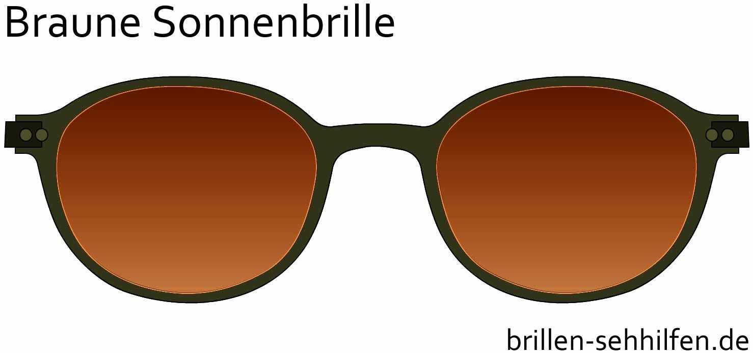 Sonnenbrillen - UV-Schutz, Farben, Fassungen