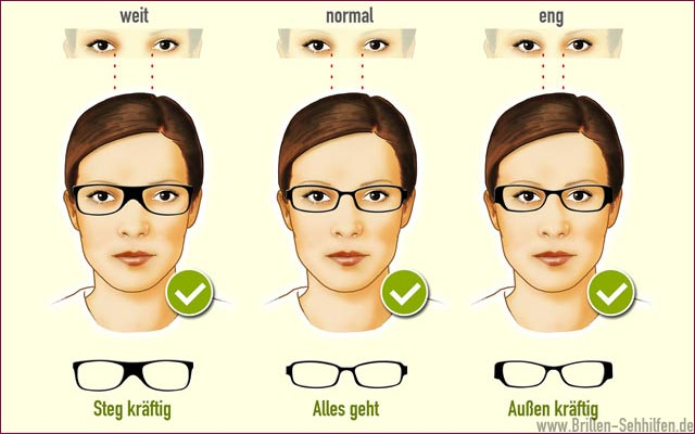 d158bee45069f Welche Brille für welches Gesicht?