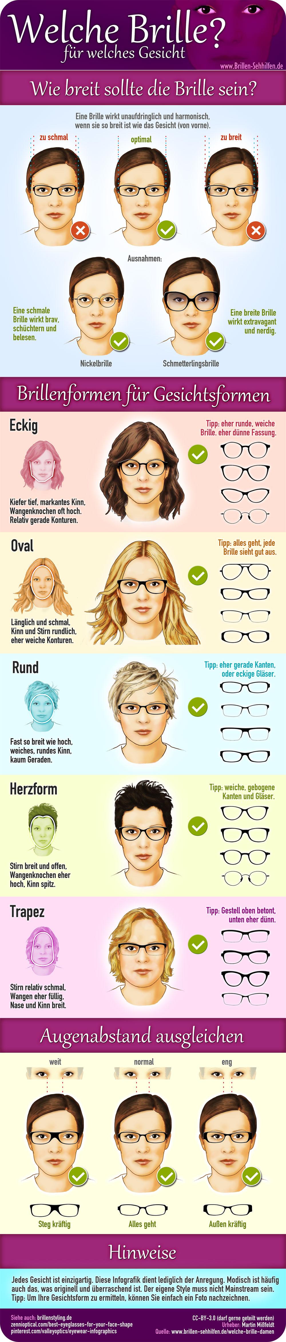 Welche Brille für welches Gesicht? (Infografik)